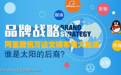 品牌战略 电商 腾讯 万达 盘点 购物网