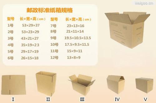 包装纸箱规格尺寸怎么选 包装纸箱质量检验标准